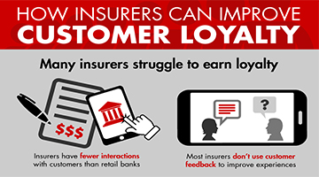 how-insurers-can